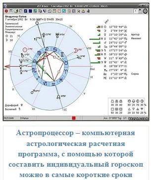 Скачать гороскопа по натальной карте с расшифровкой
