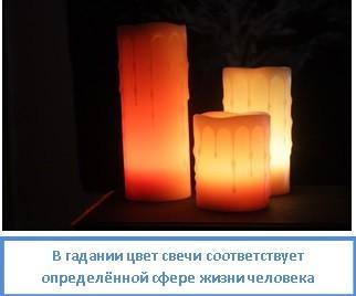 В гадании цвет свечи соответствует определённой сфере жизни человека