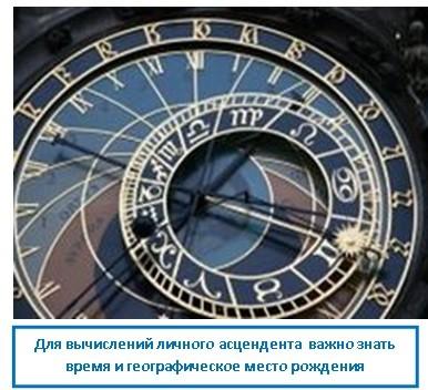 Для вычислений личного асцендента важно знать время и географическое место рождения