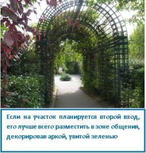 Если на участок планируется второй вход, его лучше всего разместить в зоне общения, декорировав аркой, увитой зеленью