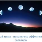 Заговор на деньги с помощью силы луны