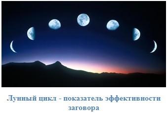 Лунный цикл - показатель эффективности заговора