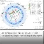Обзор популярных астропроцессоров
