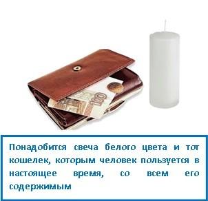 Понадобится свеча белого цвета и тот кошелек, которым человек пользуется в настоящее время, со всем его содержимым