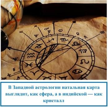 В Западной астрологии натальная карта выглядит, как сфера, а в индийской — как кристалл