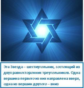 Эта Звезда – шестиугольник, состоящий из двух равносторонних треугольников. Одна вершина первого из них направлена вверх, одна из вершин другого – вниз