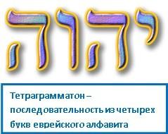 Тетраграмматон – последовательность из четырех букв еврейского алфавита